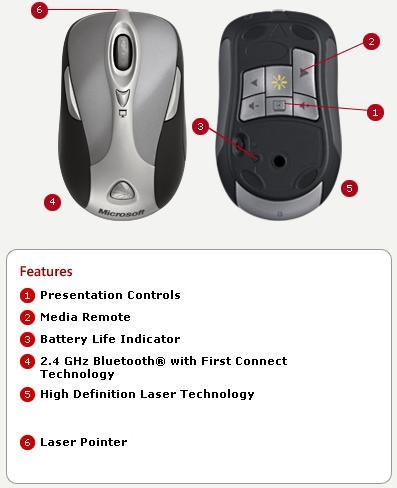 Microsoft's Mouse